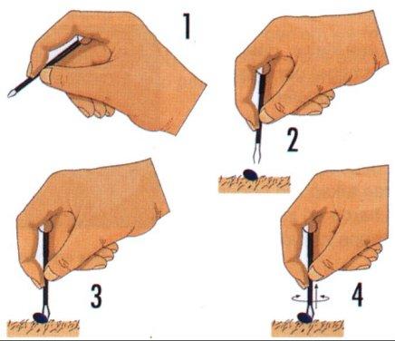 teken duim wijsvinger